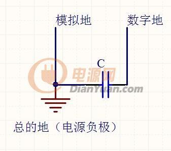 在电子电路设计中,如何区分数字地和模拟地?直流电源经过ld.