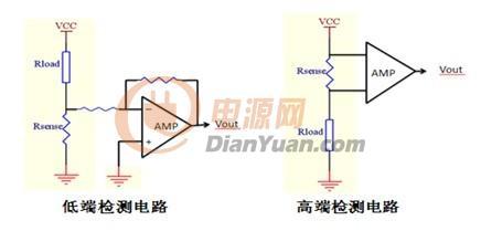微型电流互感器-器件手册 1 原理和构成 互感器在电路中可起什么作用
