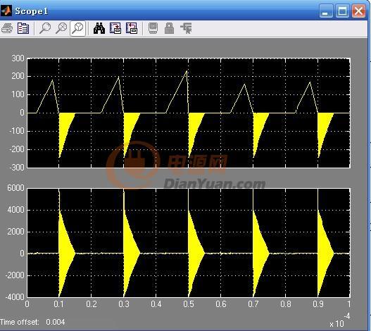 新人报到 关于simulink的全桥串联谐振逆变电路