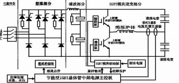 晶体管中频电源电路简图