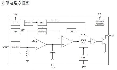 qx6102/1-18w非隔离日光灯驱动ic
